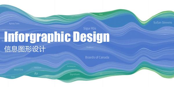 浅谈信息图形设计