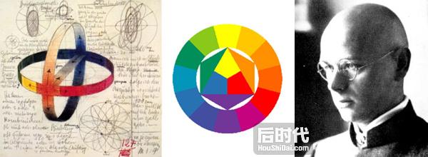 Johannes Itten 约翰伊顿的色彩构成