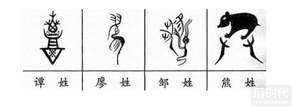 中国姓氏图腾文化