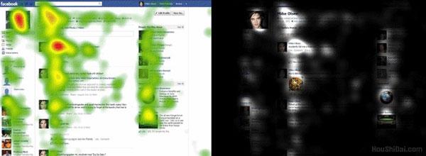 国外社交网站眼动研究热点地图
